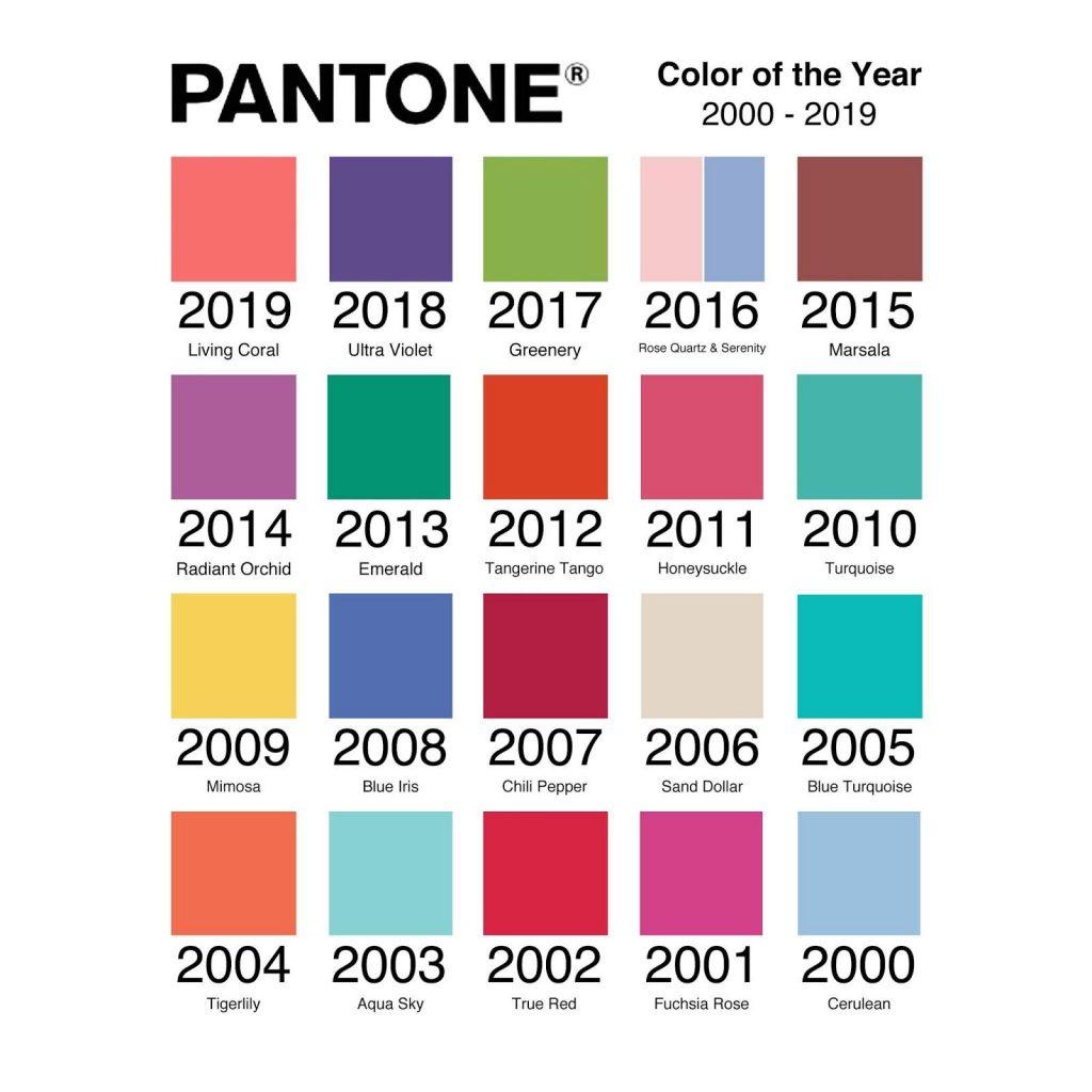 رنگهای سال 2000 تا 2019